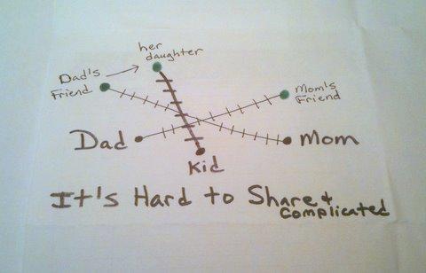 Complicatedness in Families of Divorce